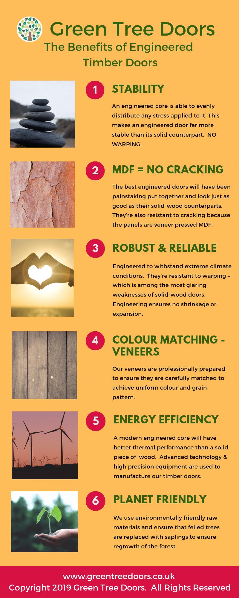 Benefits of Engineered Doors